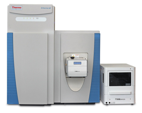 908 Devices announces the signing of a VAR Agreement with Thermo Fisher Scientific, enabling significant analytical strides throughout the biopharma industry. (Photo: Business Wire).