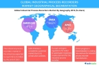 Technavio has published a new report on the global industrial process recorders market from 2017-2021. (Photo: Business Wire)