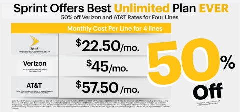 Sprint Offers Best Unlimited Plan Ever (Graphic: Business Wire)