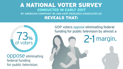 Graphic: PBS