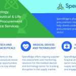 Global Pharmaceutical Industry – SpendEdge Procurement Analysts Say Old Business Models Should Get a Makeover