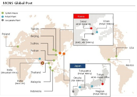 MCNS Global Post (Graphic: Business Wire)