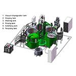 圖2.漢高樂泰高速全自動浸滲設備 (圖片:美國商業資訊)
