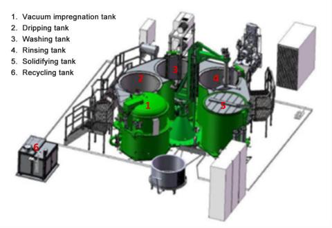図2:ヘンケルのロックタイト高速自動化含浸装置(画像:ビジネスワイヤ)