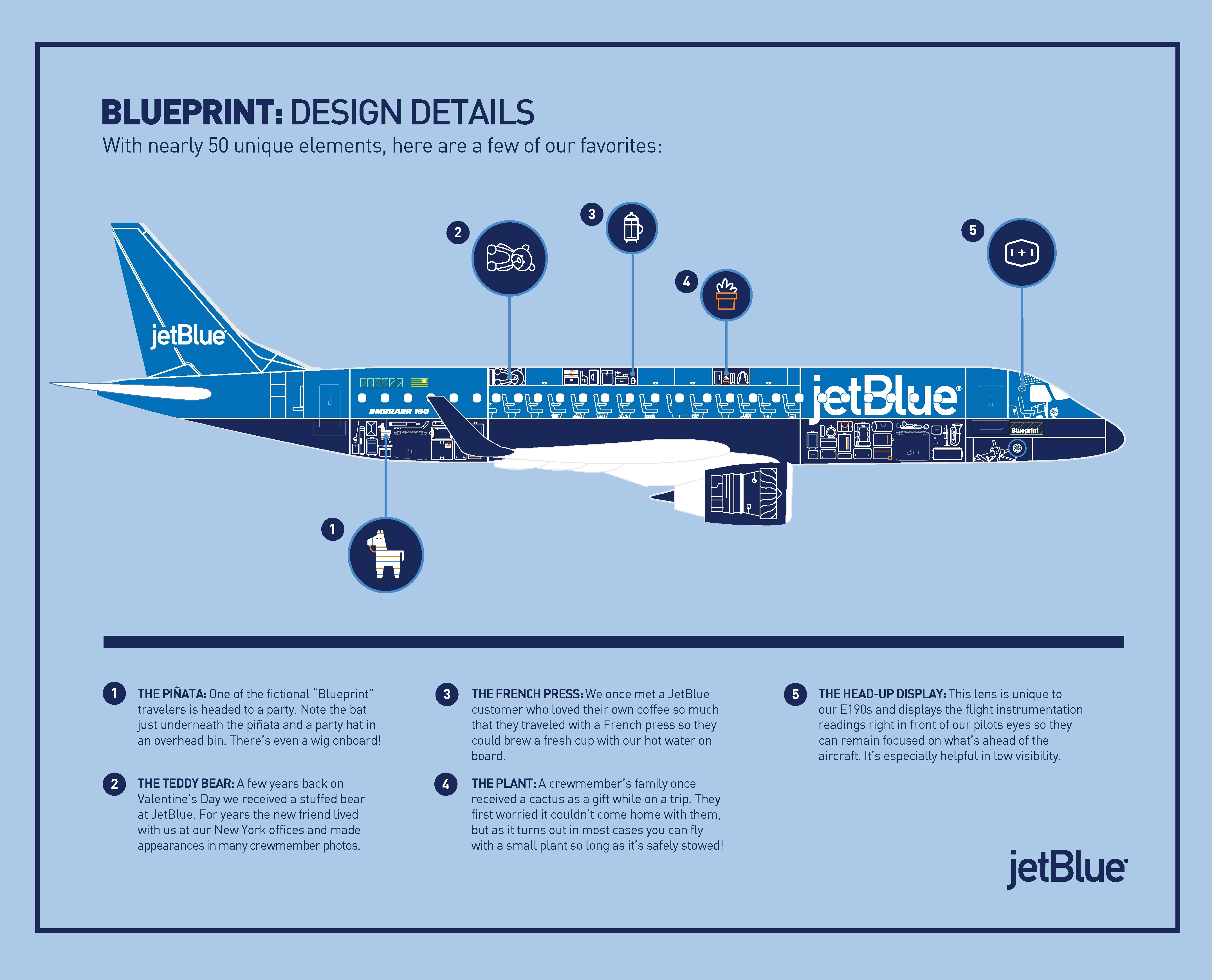 Jetblue introduces 12th special livery aircraft and new tailfin jetblue introduces 12th special livery aircraft and new tailfin design as airline celebrates 17 years business wire malvernweather Gallery