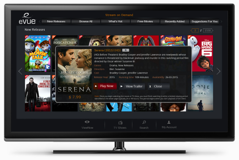 eVUE-TV IP Video Platform (Photo: Business Wire)