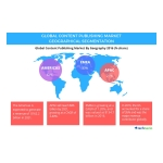 Technavio has published a new report on the global content publishing market from 2017-2021. (Graphic: Business Wire)