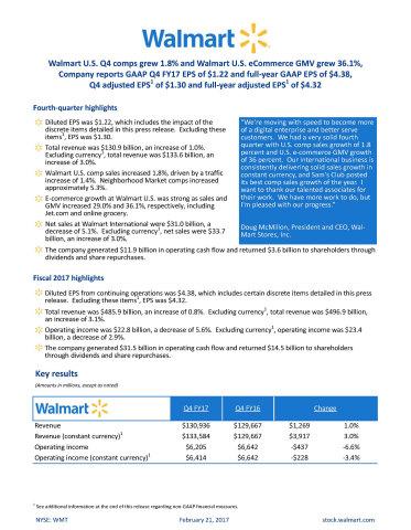 Walmart reports Q3 FY17 earnings