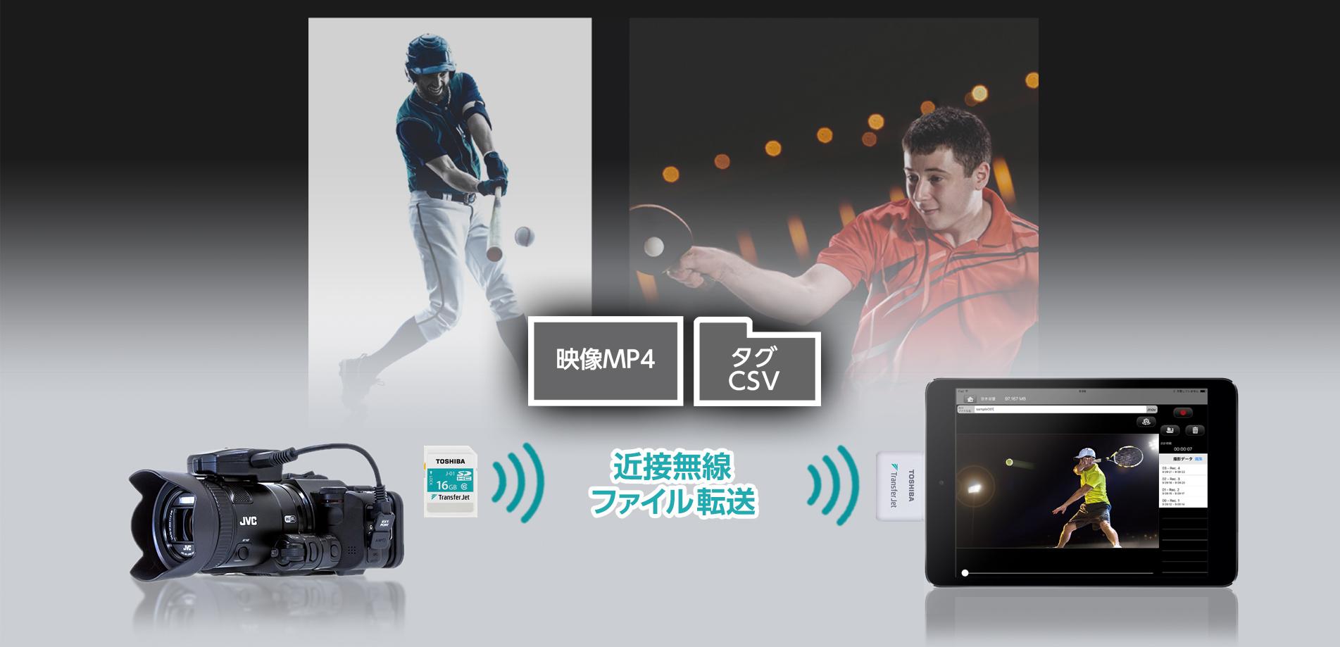 東芝:TransferJet(TM)に対応したスポーツコーチングカメラシステムの概念図(画像:ビジネスワイヤ)