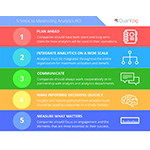Five essential steps to maximizing analytics ROI from Quantzig's analytics experts. (Graphic: Business Wire)