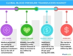 Technavio has published a new report on the global blood pressure transducers market from 2017-2021. (Graphic: Business Wire)