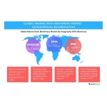 Technavio has published a new report on the global marine deck machinery market from 2017-2021. (Graphic: Business Wire)