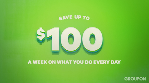 "Groupon introduced new advertising aimed at working millennials and power users with the tagline ""Save Up to $100 a Week on What You Do Every Day""--emphasizing how Groupon can play an integral part of your daily routine such as going out for tacos with friends or getting your nails done. (Graphic: Business Wire)"