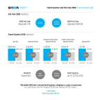 Orion Engineered Carbons Fourth Quarter 2016 Financial Highlights (Graphic: Business Wire)