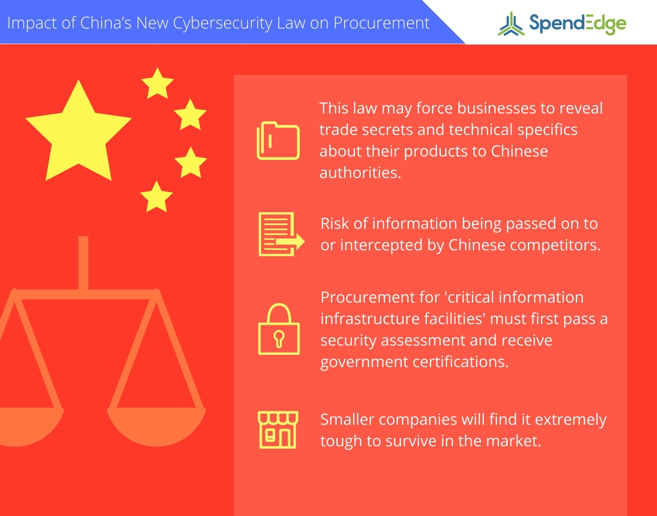 China's New Cybersecurity Law Will Trigger Procurement Complications. (Graphic: Business Wire)