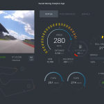 A screenshot of the Ducati Racing Accenture Analytics app demo, on show at Mobile World Congress