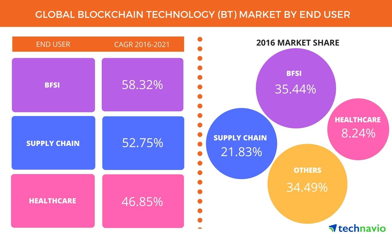 Bitcoin mining profitable in 2017