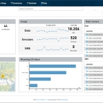 Connectivity Dashboard (Photo: Business Wire)