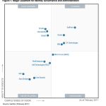 SailPoint Named a Leader in the Gartner Magic Quadrant for