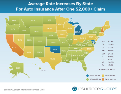 Average Rate Increases By State For Auto Insurance After One $2000+ Claim. (Graphic: Business Wire)
