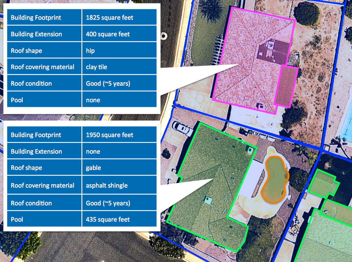 Cape Analytics has developed a cloud-based platform using Nearmap imagery that provides an on-demand data stream of high-value property features and risks for real estate portfolios across the United States. (Photo: Business Wire)