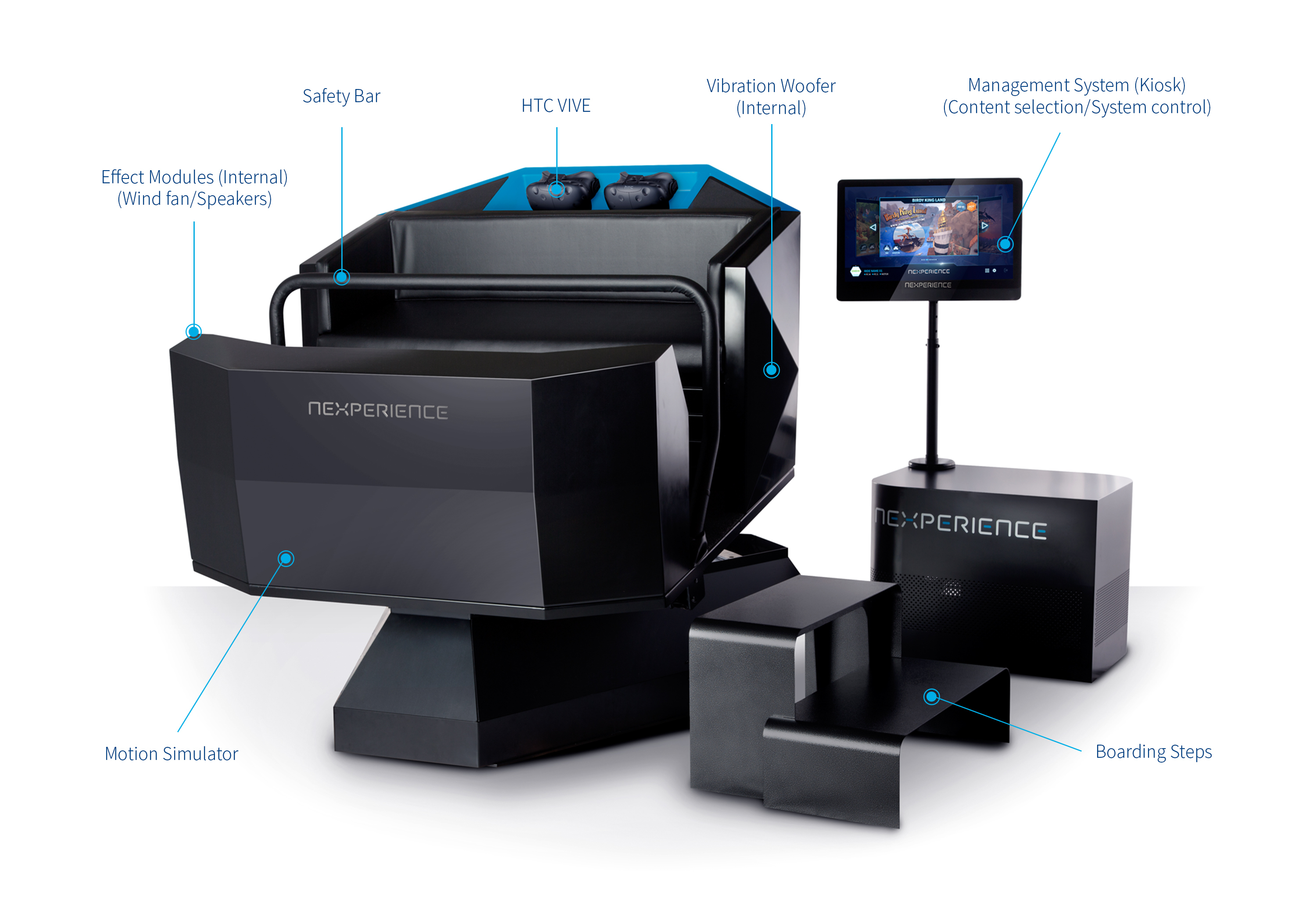 GOLFZON YUWON HOLDINGS will show 'NEXPERIENCE' at the Game Developers Conference 2017(GDC 2017). Being the virtual reality (VR) content platform brand of GOLFZON YUWON HOLDINGS, 'NEXPERIENCE' helps users have more real-life like experience with a variety of contents created by VR content developers through 'NEXPERIENCE' platform and motion simulator. 'NEXPERIENCE' is advantageous in that it allows users to use contents created by a range of developers and it can interwork with video-based VR content. Image is VR management system Kiosk and its motion simulator. (Graphic: Business Wire)