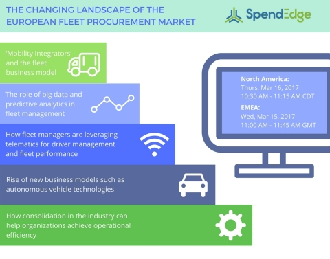 SpendEdge procurement intelligence analysts will be hosting a webinar on March 15th and 16th. (Graphic: Business Wire)