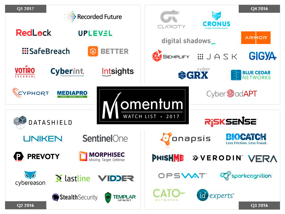 Momentum Partners Releases Its 2nd Annual Watch List After The 2017 RSA  Conference | Business Wire