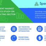 SpendEdge recently conducted a market intelligence study on the consulting sector. (Graphic: Business Wire)
