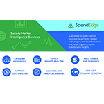 Supply market intelligence services from SpendEdge closely monitor market conditions for improved supply chain strategies. (Graphic: Business Wire)