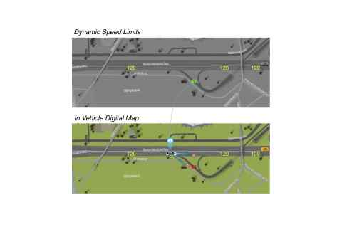 Dynamic speed limits, which exist in the cloud, side-by-side with an in-vehicle digital map (Graphic: Business Wire)