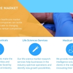 Infiniti Research offers a variety of healthcare and medical market research solutions. (Graphic: Business Wire)