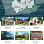 Infographic: Real Estate Crowdfunding in the Midwest (Graphic: Business Wire)
