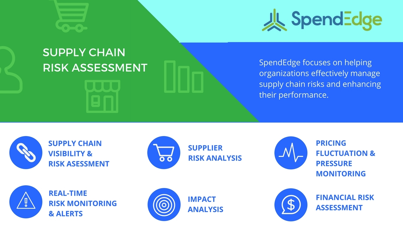 Supply chain risk assessment services from SpendEdge identify supply chain risks and potential outcomes. (Graphic: Business Wire)