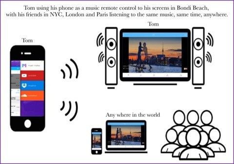 FINALLY music fans can access the MASH MUSIC REMOTE - ALL your music in ONE Place! (Graphic: Business Wire)