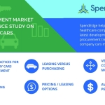SpendEdge recently helped a client understand the best practices for company cars management. (Graphic: Business Wire)