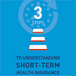 3 Steps to Understanding Short-Term Health Insurance