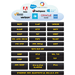 X-Ware IoT Platform is built on top of Express Logic's high-performance ThreadX RTOS and NetX Duo dual IPv4/IPv6 TCP/IP stack. The industrial-grade platform adds new IoT protocol support including 6LoWPAN, MQTT, CoAP, and LWM2M for securely connecting the smallest of IoT devices to the cloud. (Graphic: Business Wire)