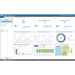 With the IntelliPlex Production Analytic Application, manufacturing leaders can create a personalized dashboard to showcase the exact metric, chart or graph to align with their roles and responsibilities. (Graph: Business Wire)
