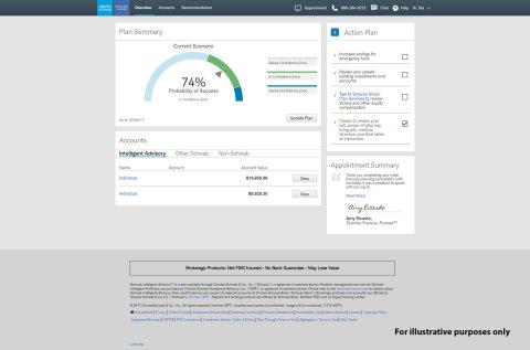 Schwab Intelligent Advisory customized client dashboard (Graphic: Business Wire)