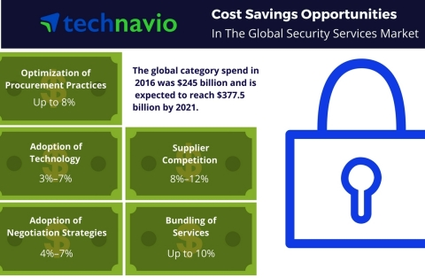Technavio has published a new report on the global security services market from 2017-2021. (Graphic ...