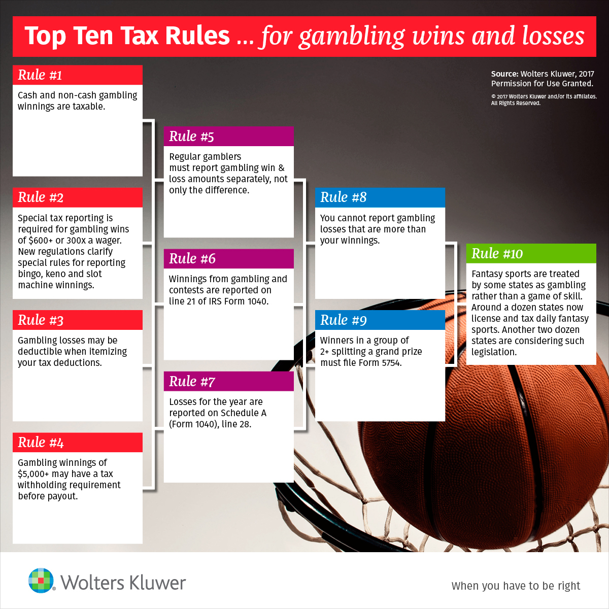 Top 10 Tax Rules for Gambling Wins and Losses from Wolters Kluwer Tax & Accounting