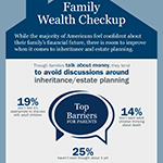 Tips to Improve Family Communication About Money (Graphic: Ameriprise Financial)