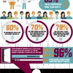 How important is your identity to you? (Graphic: Business Wire)