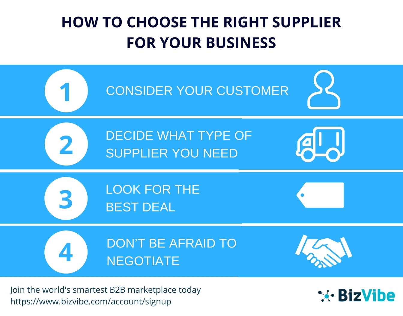 BizVibe has announced their guide to helping companies find the right supplier. (Graphic: Business Wire)