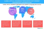 Technavio has published a new report on the global OCT market from 2017-2021. (Graphic: Business Wire)