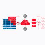 Mavenir RCS Cloud Platform und Hub - On Premise, Gehostet, Verbindung (Foto: Business Wire)
