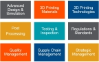 Wide Breadth of Expertise: Stratasys Expert Services offers a portfolio of services unmatched in the industry  (Photo: Stratasys).