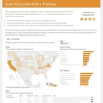 The Education Commission of the States makes FiscalNote innovations available directly to its field operatives, embedding real-time Advocacy Map data on its Web site. (Graphic: Business Wire)