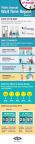 Wait Time Infographic (Photo: Business Wire)